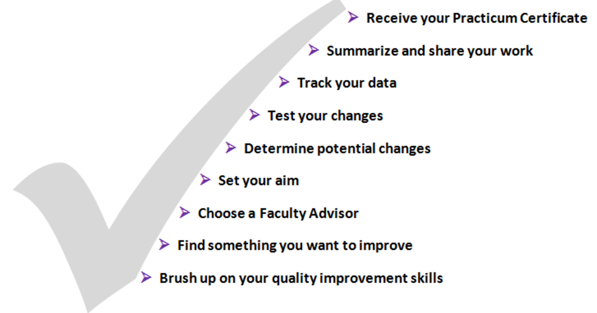 practicum notes Note: a practicum/internship checklist can be found in the educational leadership practicum orientation course please use this checklist to stay on track with the.