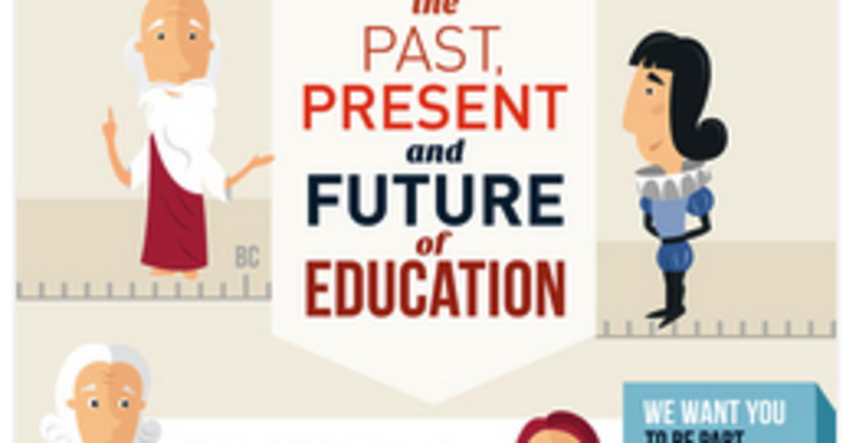 past present and future for education