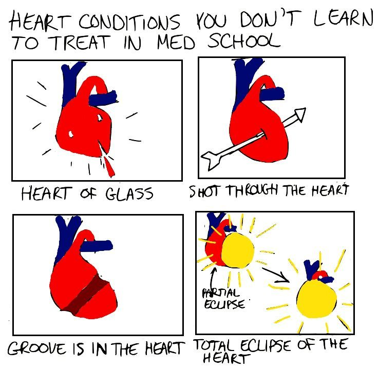 Heart conditions you don't learn to treat in med school