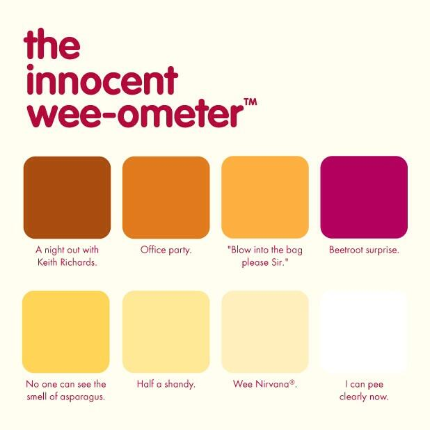 The Innocent Wee-ometer