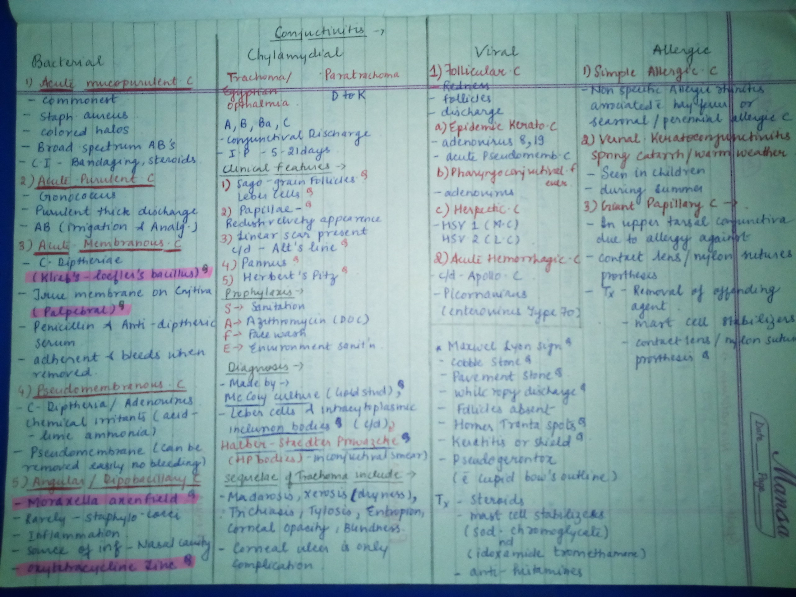 #Opthalmology #Conjunctivitis Notes