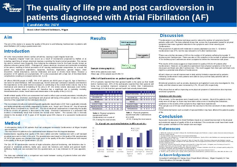 The quality of life pre and post cardioversion in patients with Atrial fibrillation